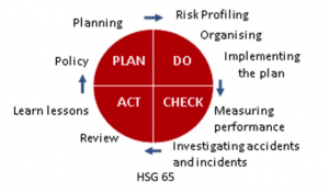 iso45001-3